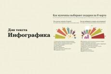 Настройка сайта. Исправлю html ошибки. Редизайн. Seo оптимизация 15 - kwork.ru