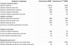 оптимизирую 1 страницу сайта 4 - kwork.ru