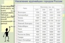 Найду любую информацию 27 - kwork.ru