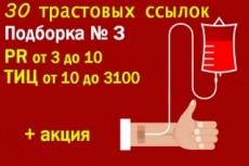 50 трастовых ссылок с Гугл плюс 5 - kwork.ru