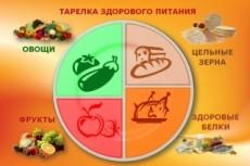 Составлю программу тренировок и питания 22 - kwork.ru