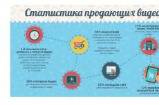 Озвучу текст любой сложности и характера для рекламы 12 - kwork.ru