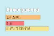 Сделаю уникальную инфографику на предложенную тему 26 - kwork.ru