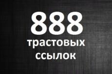 150 ссылок из различных аккаунтов Twitter 6 - kwork.ru