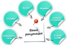 сделаю анализ сниппетов и карты кликов 5 - kwork.ru