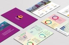 Дизайн лэндинга 14 - kwork.ru