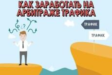 Подготовка к экзамену Google Ads. Обучение. Консультация 24 - kwork.ru