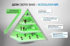 Текст любой сложности в Word 5 - kwork.ru