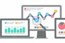Установка Google Analytics на сайт 36 - kwork.ru