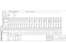 Разработаю или оцифрую чертежи любой сложности в AutoCAD 12 - kwork.ru