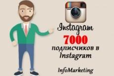Настройка контекстной рекламы Яндекс.Директ 24 - kwork.ru