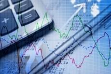 Финансовый анализ 19 - kwork.ru