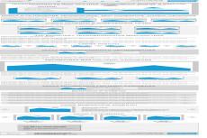 Профессиональный дизайн сайта 52 - kwork.ru
