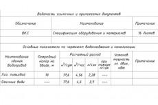 Оцифровка чертежей 22 - kwork.ru
