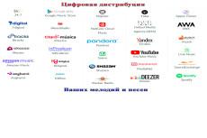 Выполню работу в Excel 4 - kwork.ru