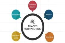 Анализ 5 конкурентов 10 - kwork.ru