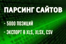 База данных компаний России - магазины одежды и обуви 23 - kwork.ru