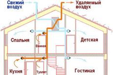 Регистрация домена . Ru 28 - kwork.ru