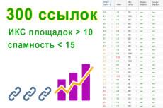 Ссылки из пресс-релиза на 15 сайтах 21 - kwork.ru