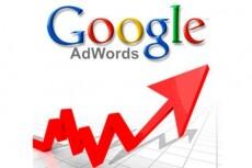 Подберу 20 эффективных запросов и настрою рекламу в Google.Adwords 16 - kwork.ru