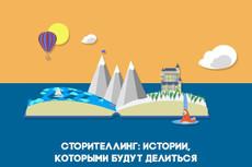 Нейминг, брендинг, фирменный стиль 24 - kwork.ru
