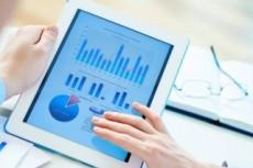 Разработка стратегии развития бизнеса 5 - kwork.ru