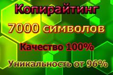 4 000 просмотров в YouTube 17 - kwork.ru