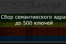 Семантическое ядро (СЯ) сайта 500 ключей c расчётом KEI 23 - kwork.ru