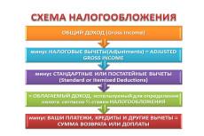 Сформирую заявку участнику для участия в тендере по 44 ФЗ 7 - kwork.ru