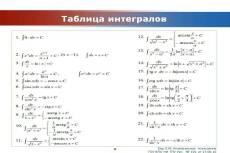 Физика - консультации по аналитическим и численным методам 12 - kwork.ru