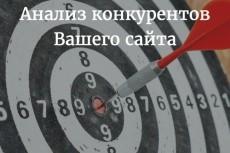 Анализ конкурентов 16 - kwork.ru