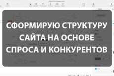 Разработаю интерактивный прототип в Axure 21 - kwork.ru