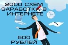 Продам видеокурс по продвижению групп Вконтакте 5 - kwork.ru