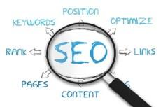 SEO анализ -для продвижения сайта в поисковиках Яндекс и Google 2019 16 - kwork.ru