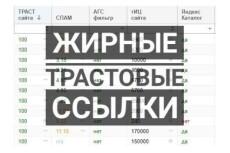 Оптимизация wordpress сайта 3 - kwork.ru