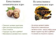 Соберу СЯ на 600 ключевых фраз для вашего сайта 40 - kwork.ru
