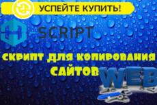 Внутренняя seo оптимизация сайта 15 - kwork.ru