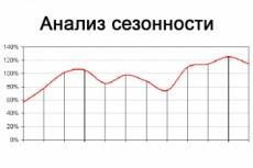 Сервис фриланс-услуг 11 - kwork.ru