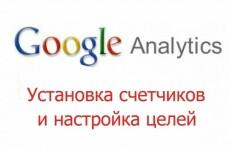 Установлю счетчики на сайт 21 - kwork.ru