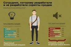 Статья о дизайне интерьеров - стили, мебель, шторы, аксессуары 11 - kwork.ru