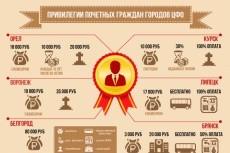Нарисую слайд для сайта 25 - kwork.ru