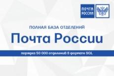 Шаблон сайта для турагентства Travel Agency. Премиум тема Wordpress 21 - kwork.ru