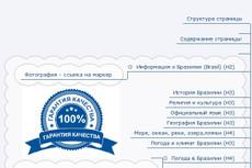 Расскажу почему Ваш запрос не в ТОПе 5 - kwork.ru
