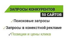 Соберу ключевые слова конкурентов 50 сайтов 8 - kwork.ru