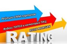 Сделаю для вас уникальный рерайт текста 20 - kwork.ru