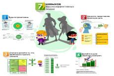 Иллюстрации для детской книги 36 - kwork.ru