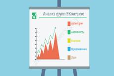 Анализ группы в вк 7 - kwork.ru