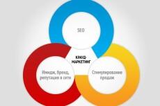 размещу 3 ссылки на форумах 5 - kwork.ru