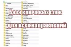 Создам семантическое ядро сайта 33 - kwork.ru