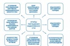 Продающие скрипты продаж 13 - kwork.ru